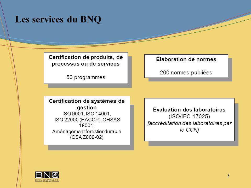 Certification de produits, de processus ou de services