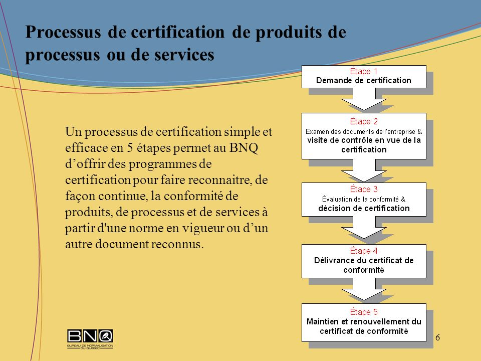 Processus de certification de produits de processus ou de services