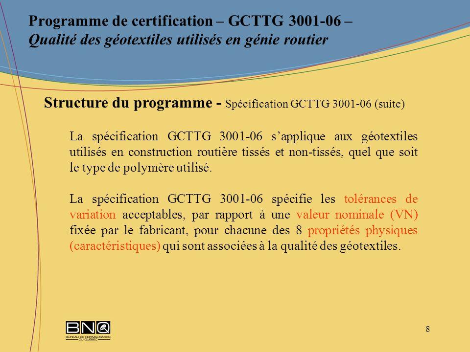 Structure du programme - Spécification GCTTG 3001-06 (suite)
