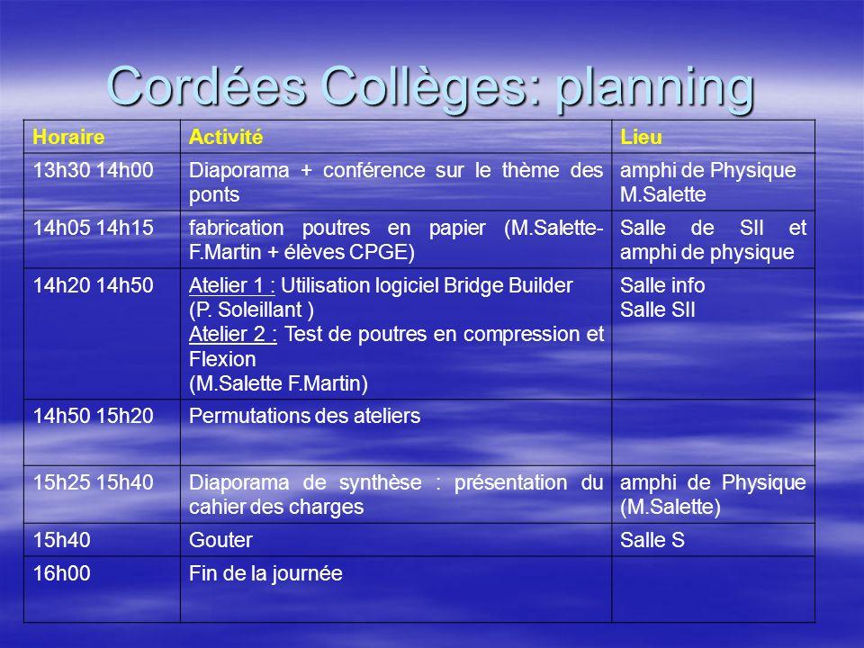Cordées Collèges: planning