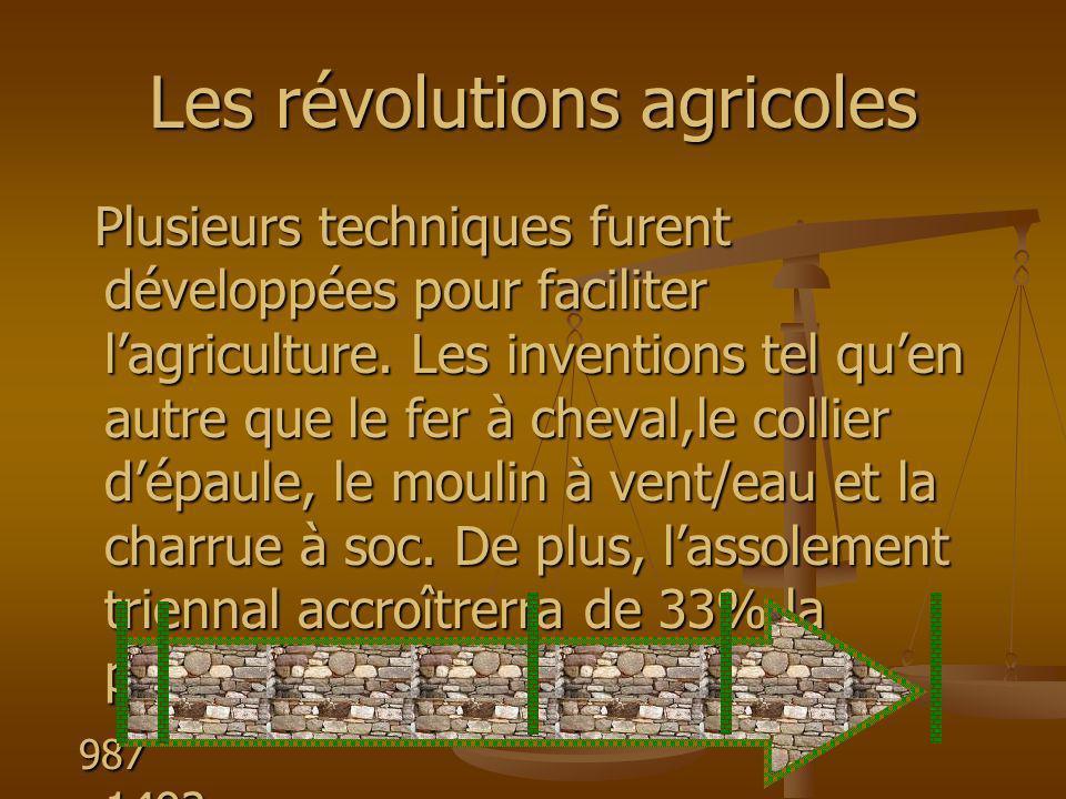 Les révolutions agricoles