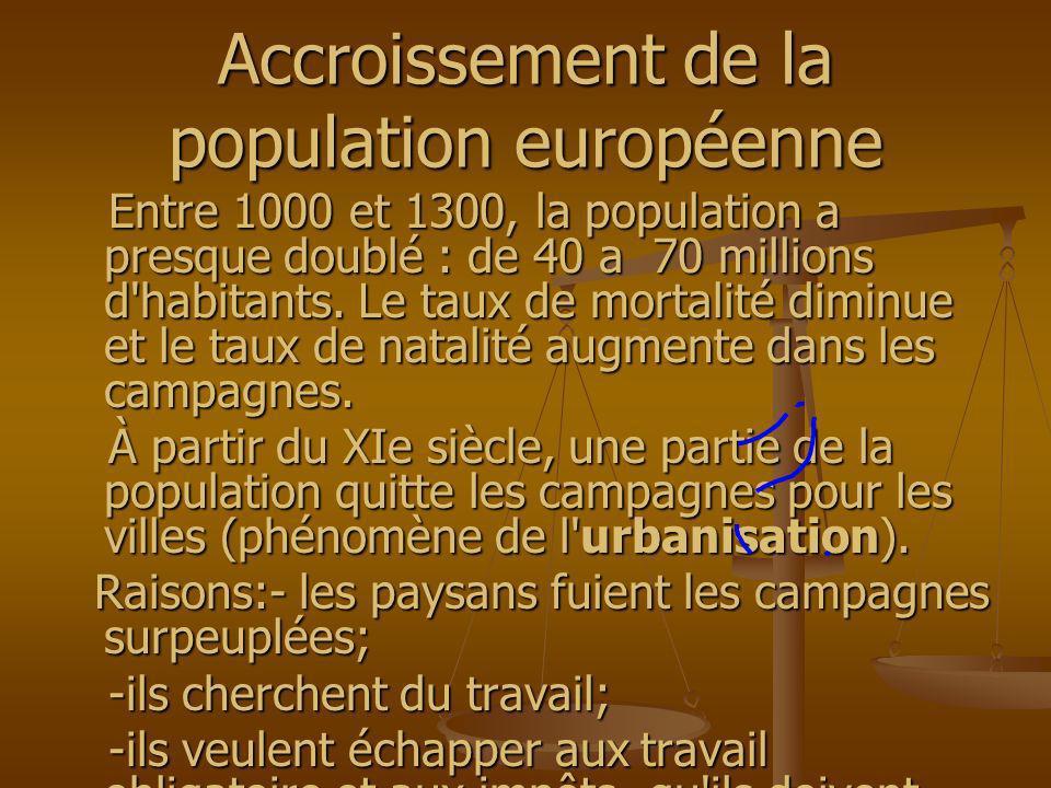 Accroissement de la population européenne