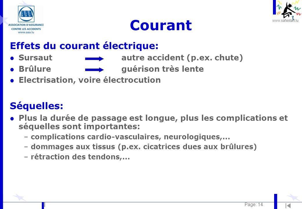 Courant Effets du courant électrique: Séquelles: