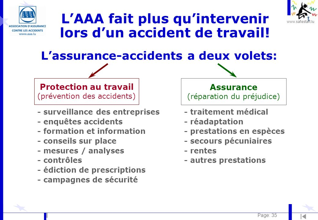 L'assurance-accidents a deux volets: