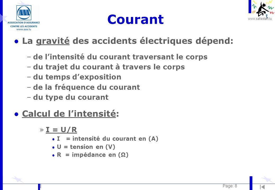 Courant La gravité des accidents électriques dépend: