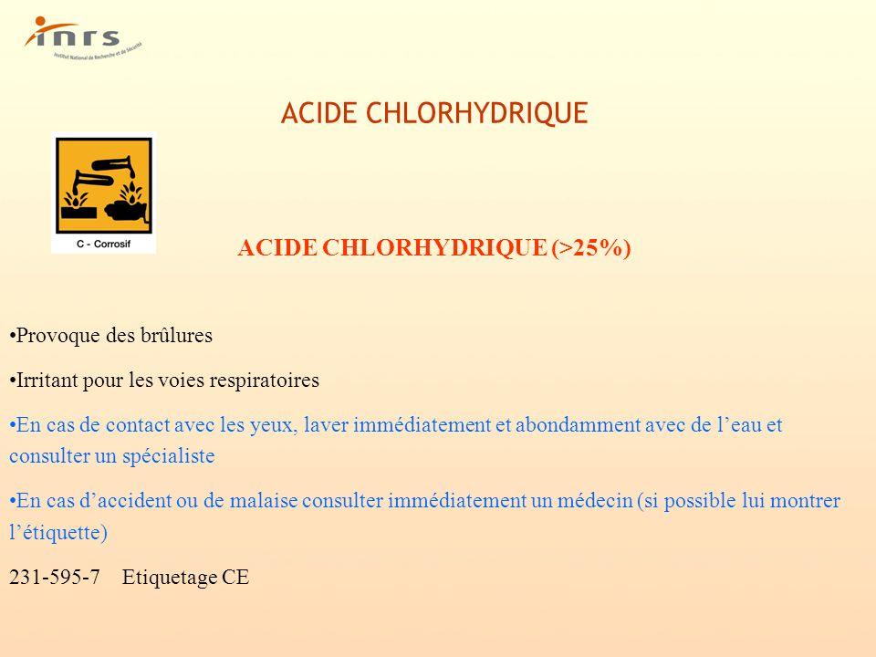 ACIDE CHLORHYDRIQUE (>25%)