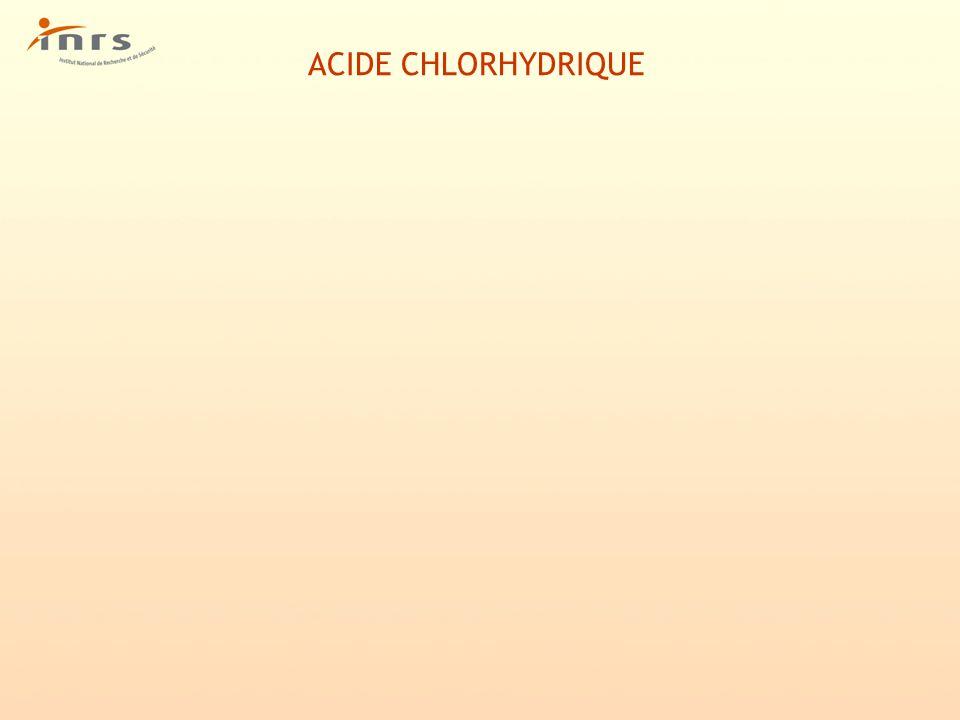 ACIDE CHLORHYDRIQUE 1