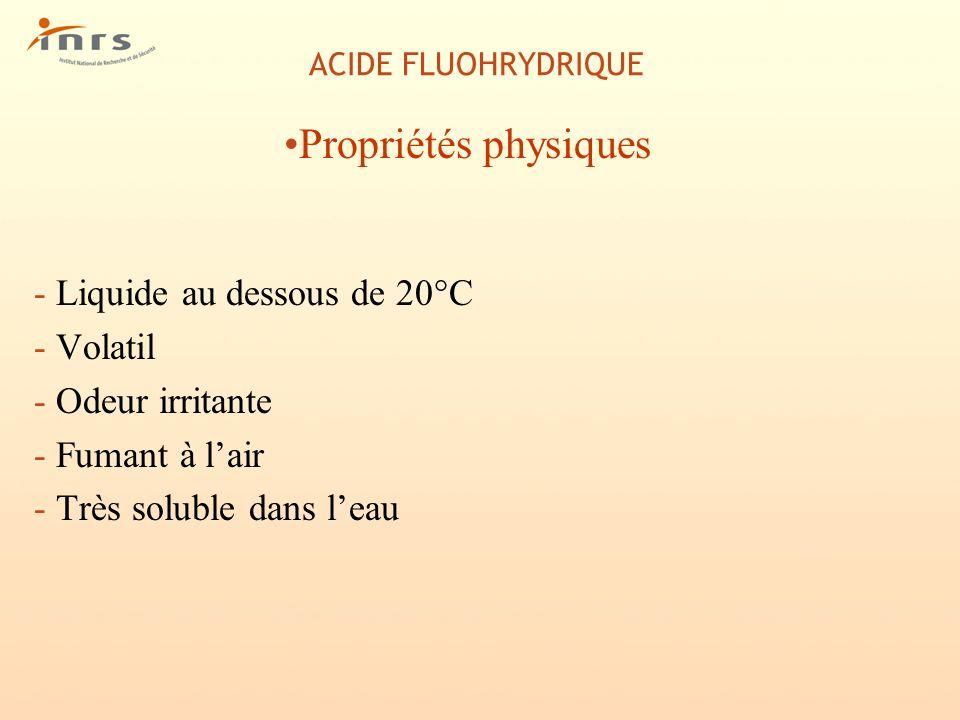 Propriétés physiques Liquide au dessous de 20°C Volatil