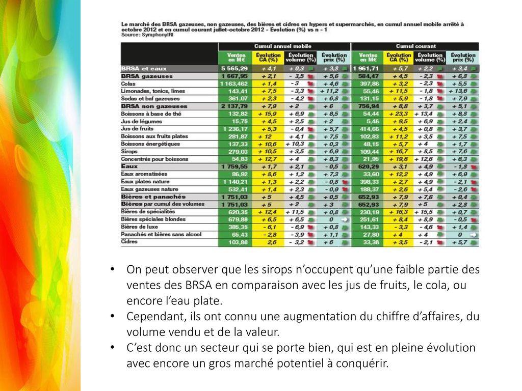 Master 1 Nutrition et Sciences des Aliments - ppt télécharger