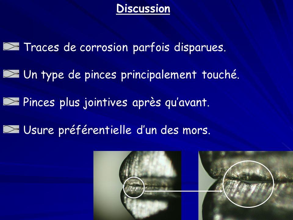 Discussion Traces de corrosion parfois disparues. Un type de pinces principalement touché. Pinces plus jointives après qu'avant.