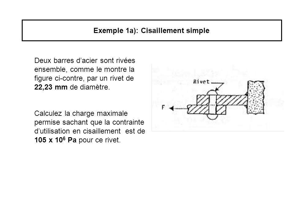 Exemple 1a): Cisaillement simple