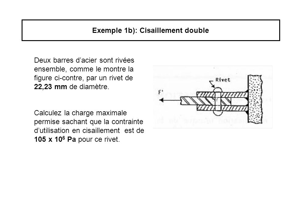 Exemple 1b): Cisaillement double