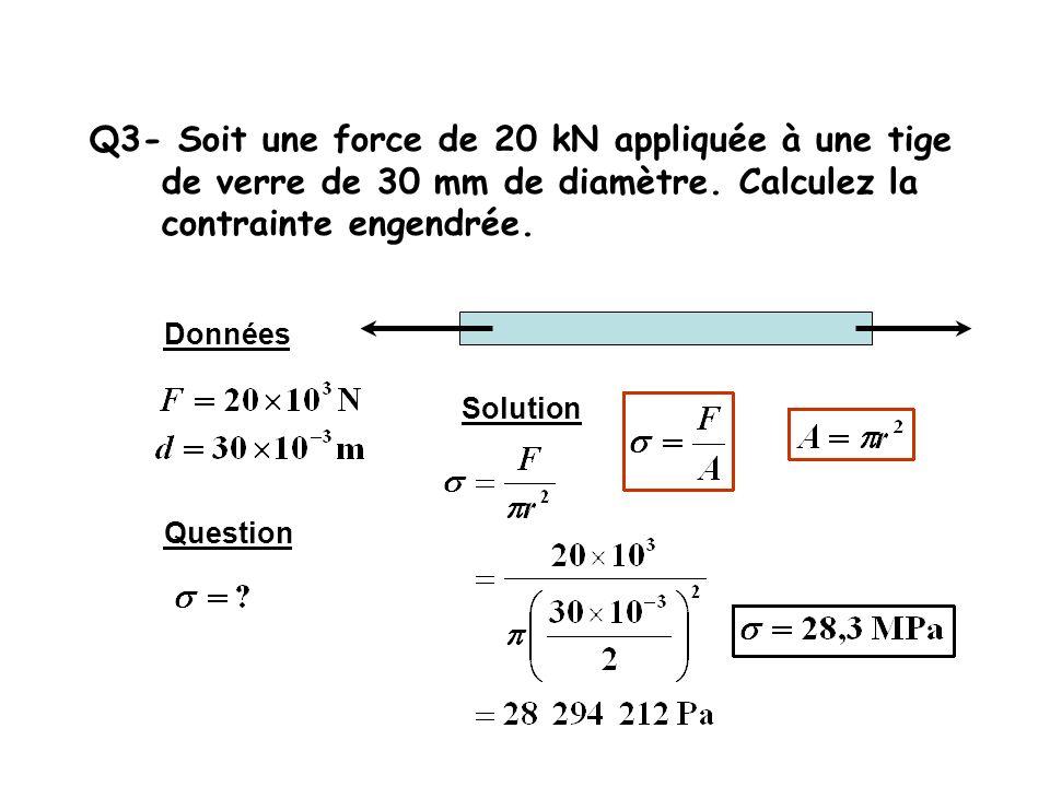 Q3- Soit une force de 20 kN appliquée à une tige de verre de 30 mm de diamètre. Calculez la contrainte engendrée.
