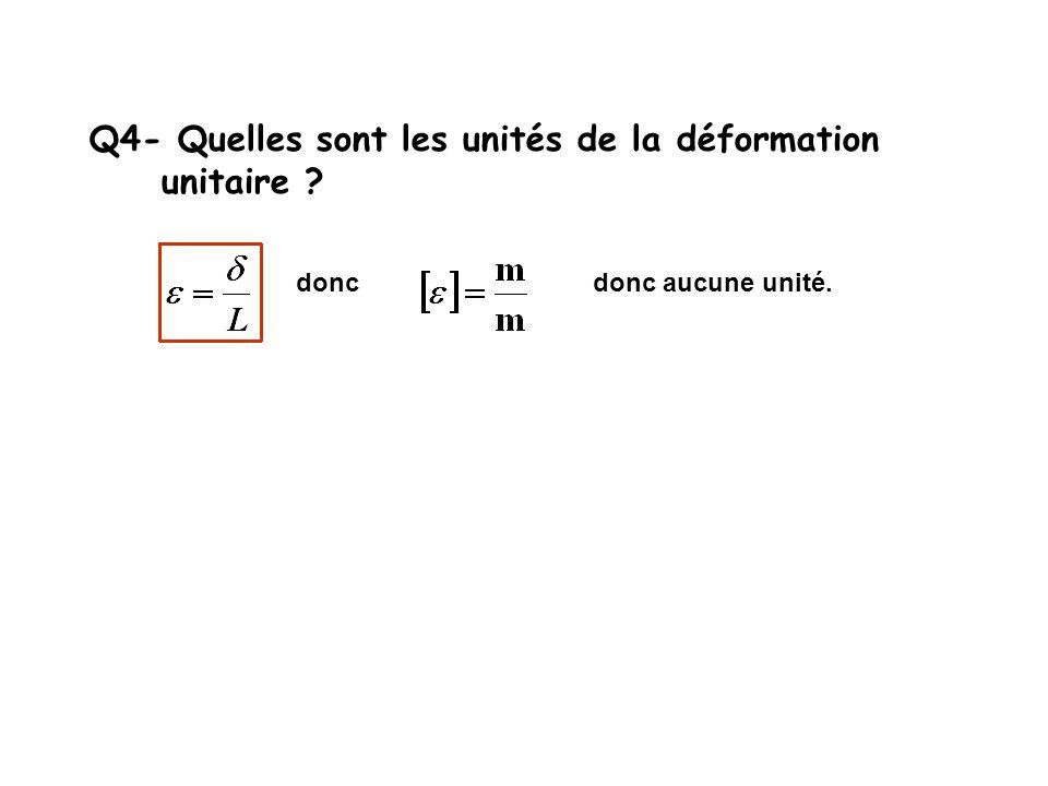 Q4- Quelles sont les unités de la déformation unitaire