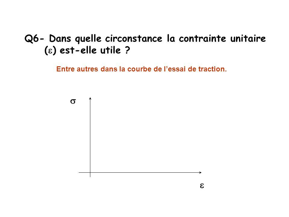 Q6- Dans quelle circonstance la contrainte unitaire (e) est-elle utile