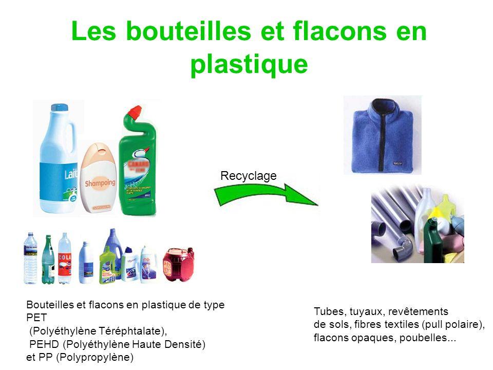 Les bouteilles et flacons en plastique