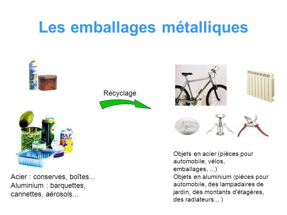 Les emballages métalliques