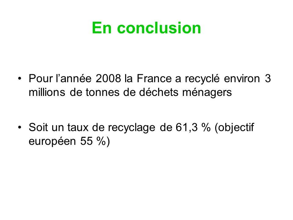 En conclusion Pour l'année 2008 la France a recyclé environ 3 millions de tonnes de déchets ménagers.
