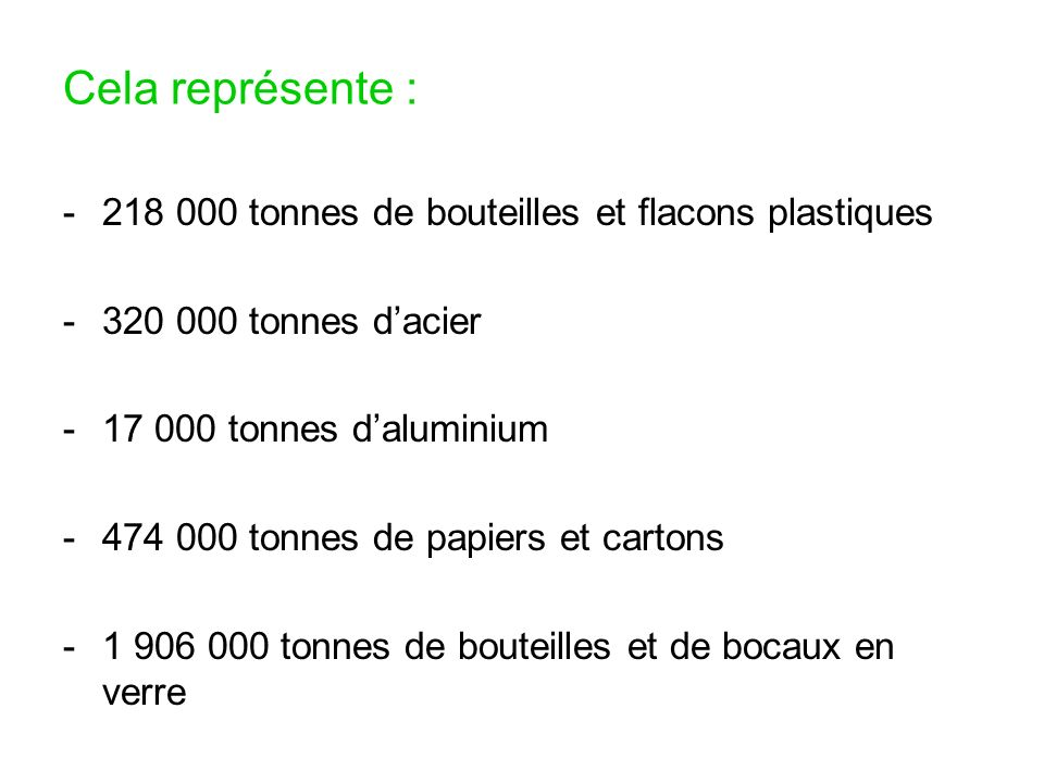 Cela représente : 218 000 tonnes de bouteilles et flacons plastiques