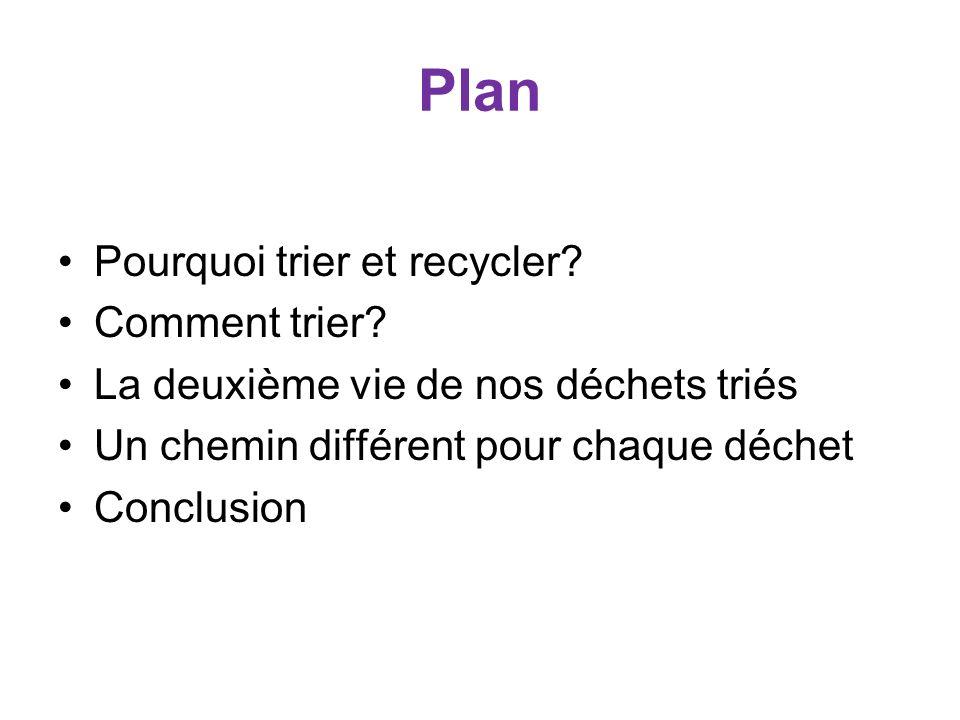 Plan Pourquoi trier et recycler Comment trier