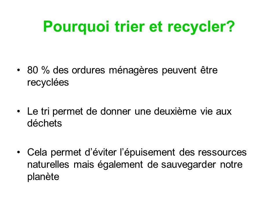 Pourquoi trier et recycler