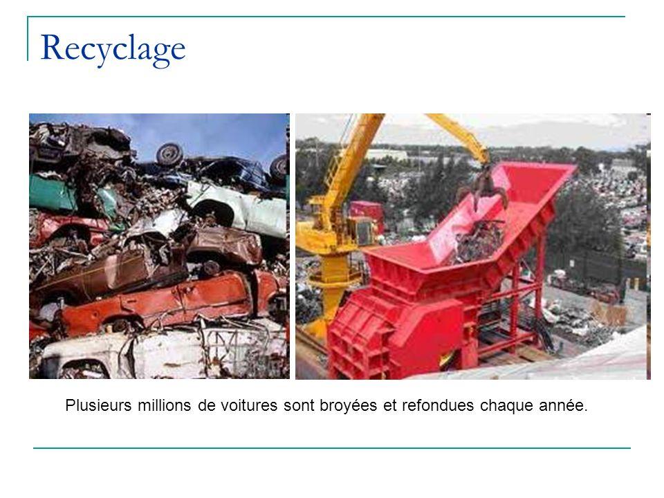 Recyclage Plusieurs millions de voitures sont broyées et refondues chaque année.
