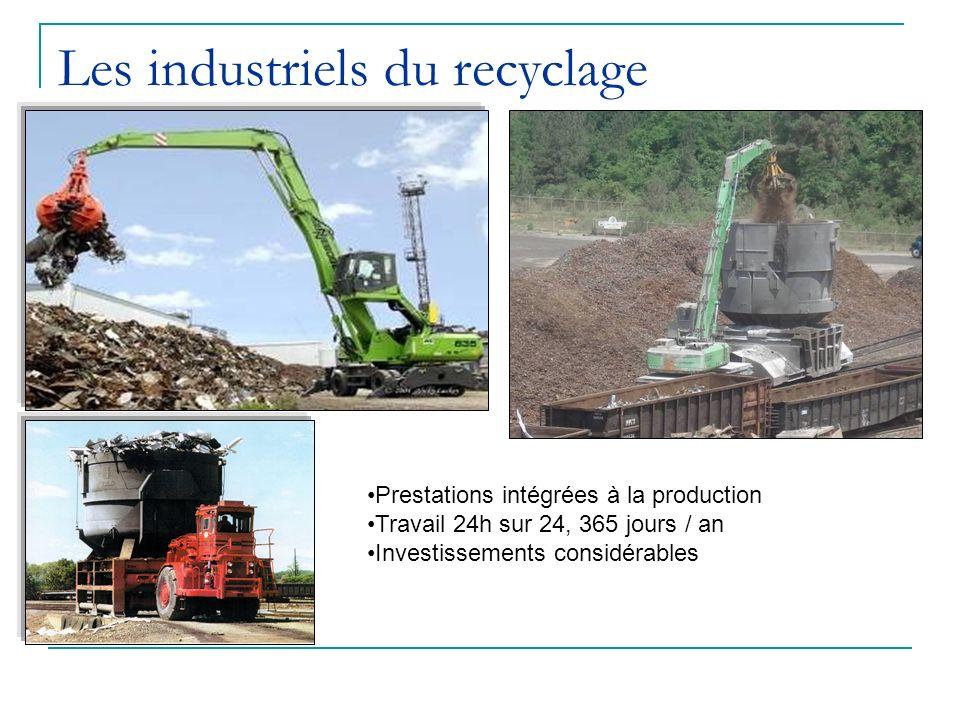 Les industriels du recyclage