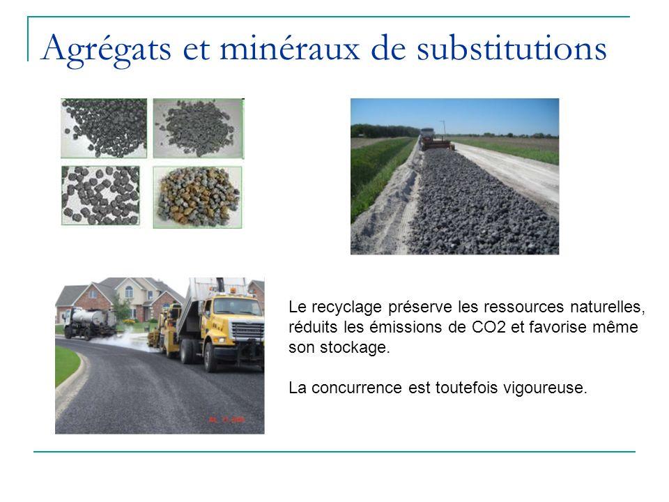 Agrégats et minéraux de substitutions
