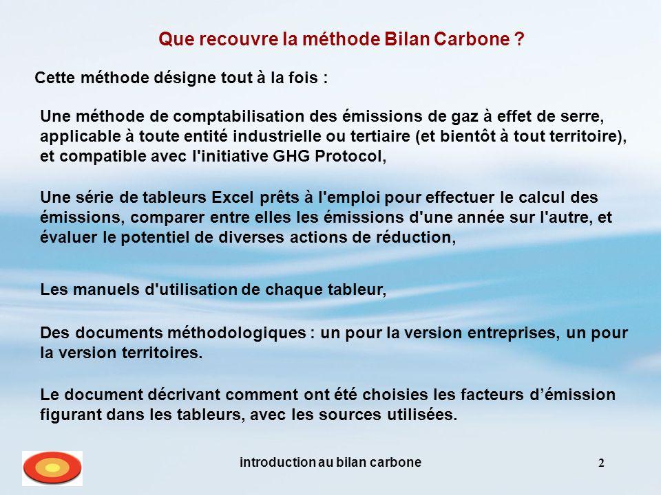 Que recouvre la méthode Bilan Carbone introduction au bilan carbone