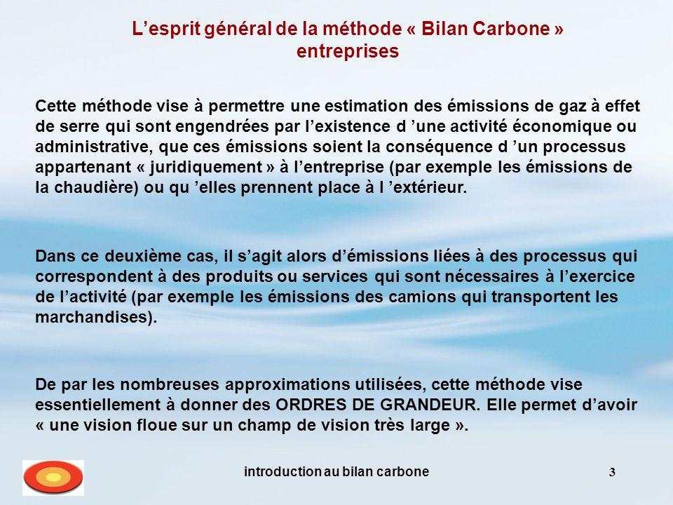 L'esprit général de la méthode « Bilan Carbone » entreprises