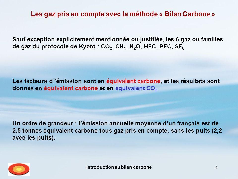 Les gaz pris en compte avec la méthode « Bilan Carbone »