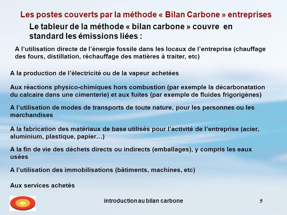 Les postes couverts par la méthode « Bilan Carbone » entreprises