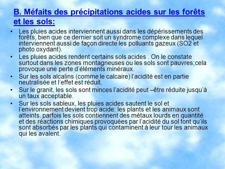 B. Méfaits des précipitations acides sur les forêts et les sols: