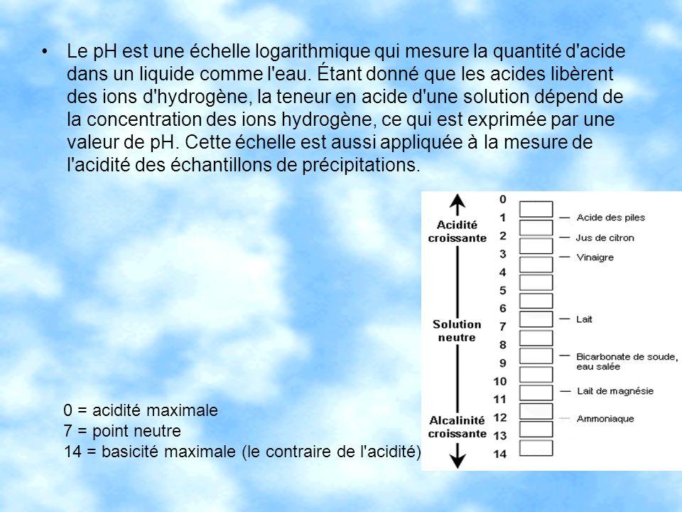 Le pH est une échelle logarithmique qui mesure la quantité d acide dans un liquide comme l eau. Étant donné que les acides libèrent des ions d hydrogène, la teneur en acide d une solution dépend de la concentration des ions hydrogène, ce qui est exprimée par une valeur de pH. Cette échelle est aussi appliquée à la mesure de l acidité des échantillons de précipitations.