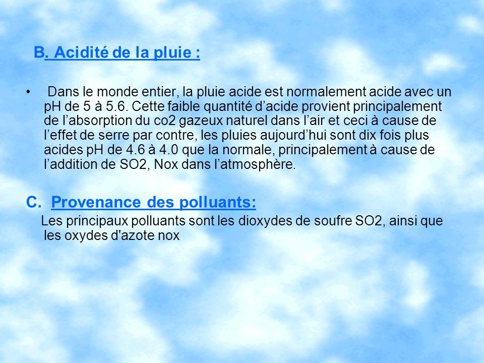 C. Provenance des polluants:
