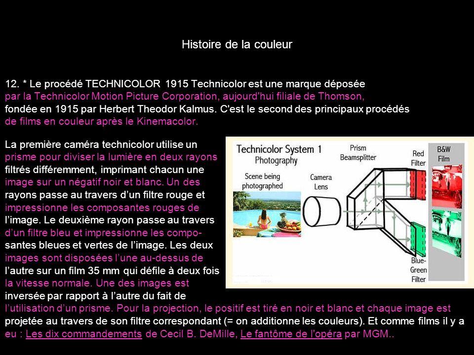Histoire de la couleur 12. * Le procédé TECHNICOLOR 1915 Technicolor est une marque déposée.