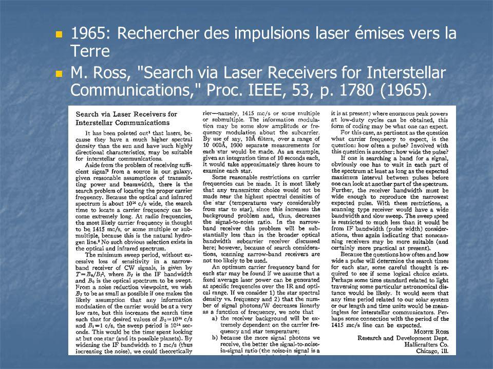 1965: Rechercher des impulsions laser émises vers la Terre