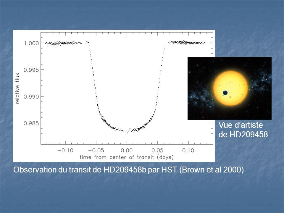 Vue d'artiste de HD209458 Observation du transit de HD209458b par HST (Brown et al 2000)