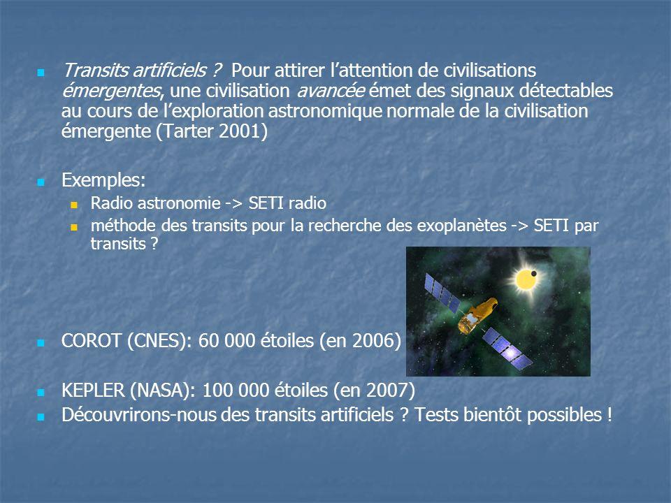 COROT (CNES): 60 000 étoiles (en 2006)
