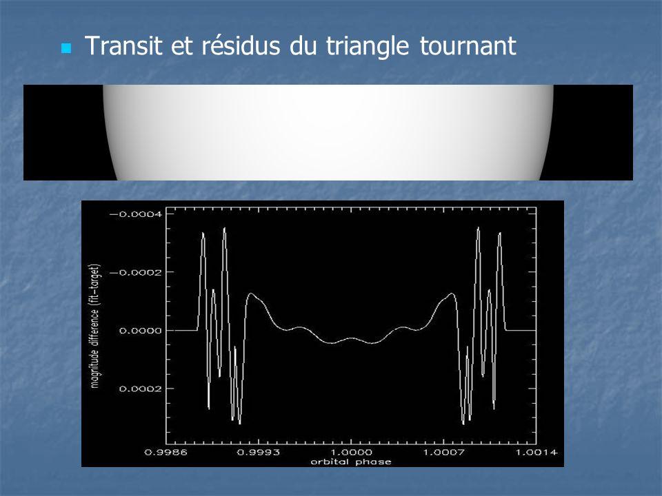 Transit et résidus du triangle tournant