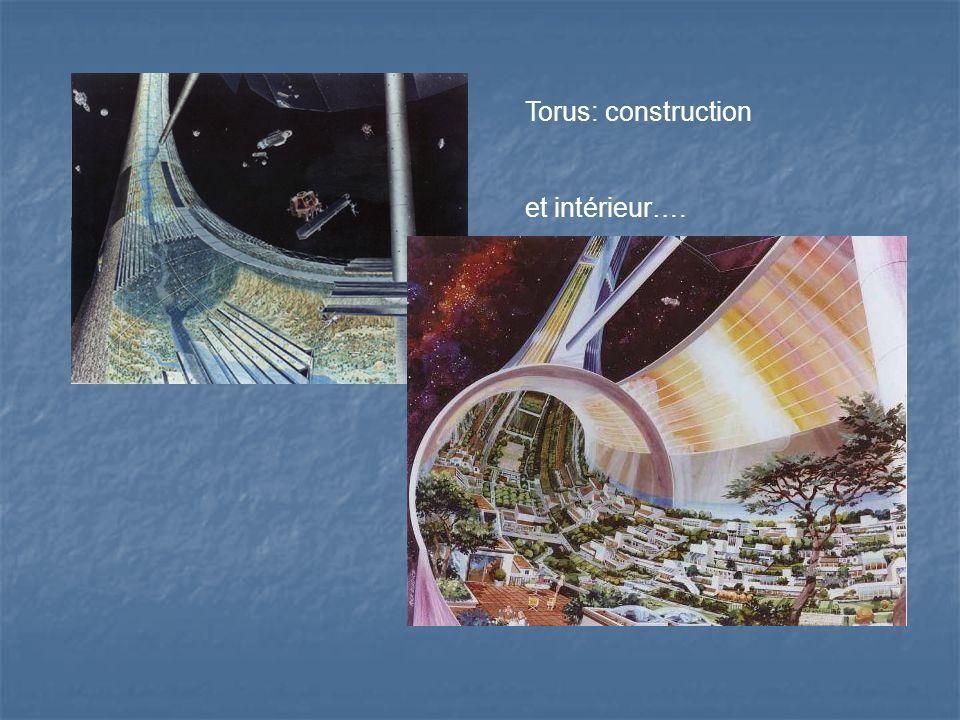 Torus: construction et intérieur….