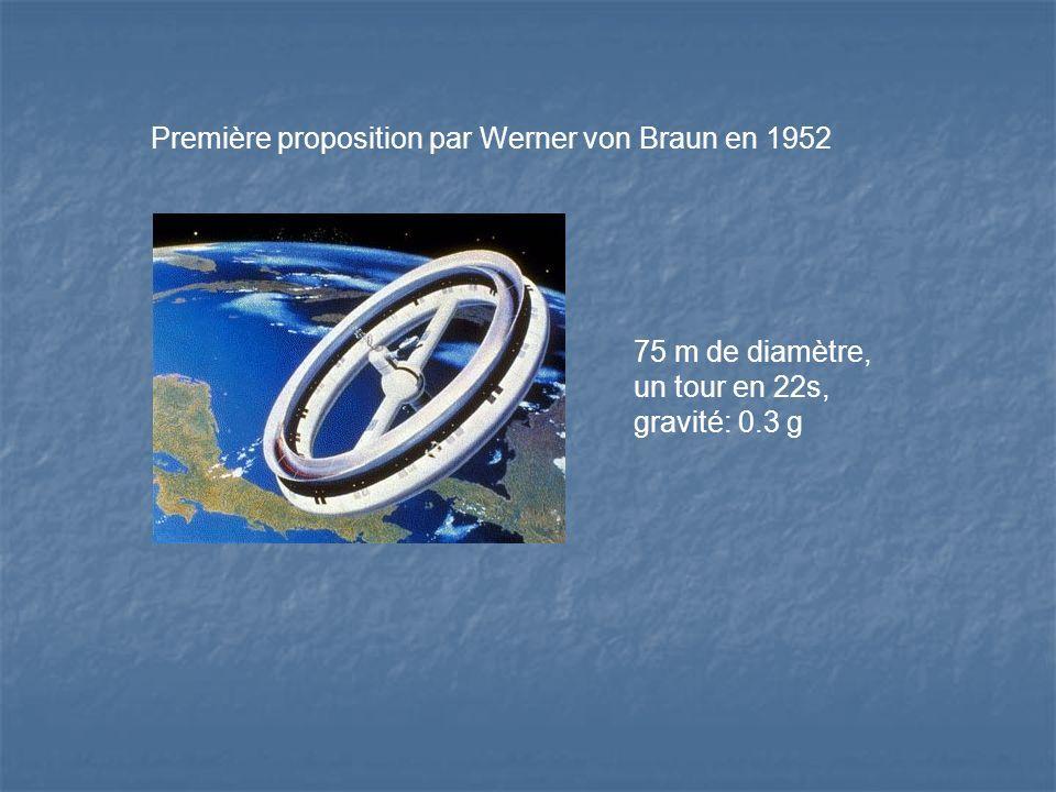 Première proposition par Werner von Braun en 1952