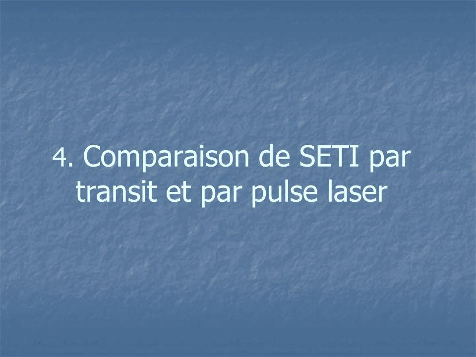 4. Comparaison de SETI par transit et par pulse laser