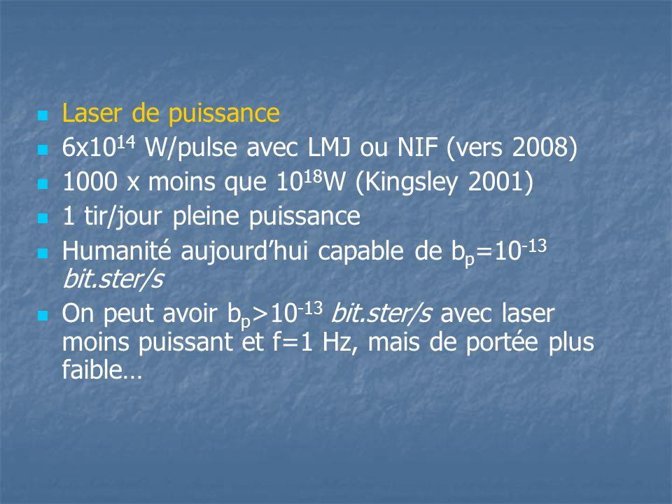 Laser de puissance 6x1014 W/pulse avec LMJ ou NIF (vers 2008) 1000 x moins que 1018W (Kingsley 2001)