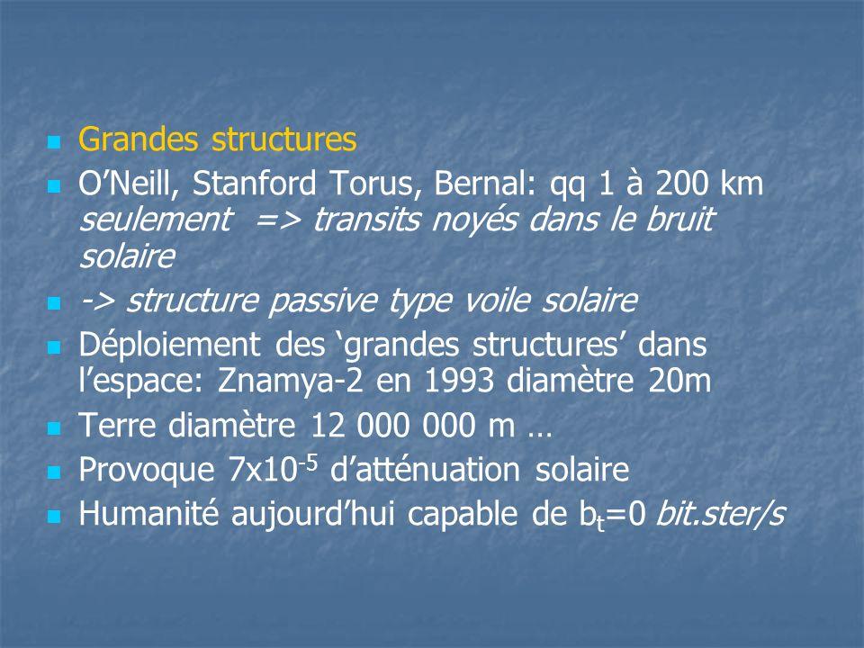 Grandes structures O'Neill, Stanford Torus, Bernal: qq 1 à 200 km seulement => transits noyés dans le bruit solaire.