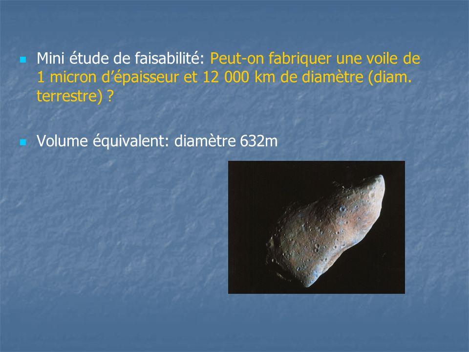 Mini étude de faisabilité: Peut-on fabriquer une voile de 1 micron d'épaisseur et 12 000 km de diamètre (diam. terrestre)