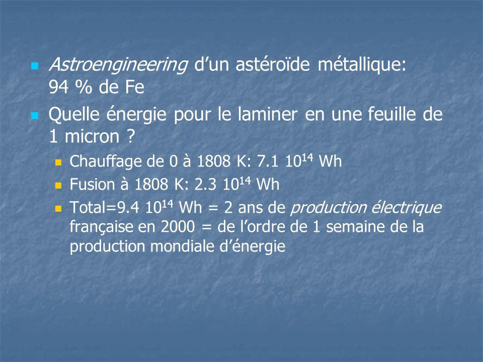 Astroengineering d'un astéroïde métallique: 94 % de Fe