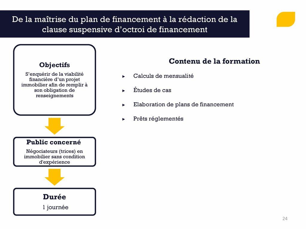 Former accompagner conseiller ppt video online t l charger - Formation de concierge d immeuble ...