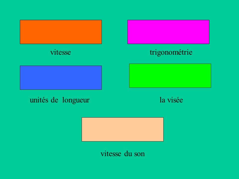 vitesse trigonométrie unités de longueur la visée vitesse du son