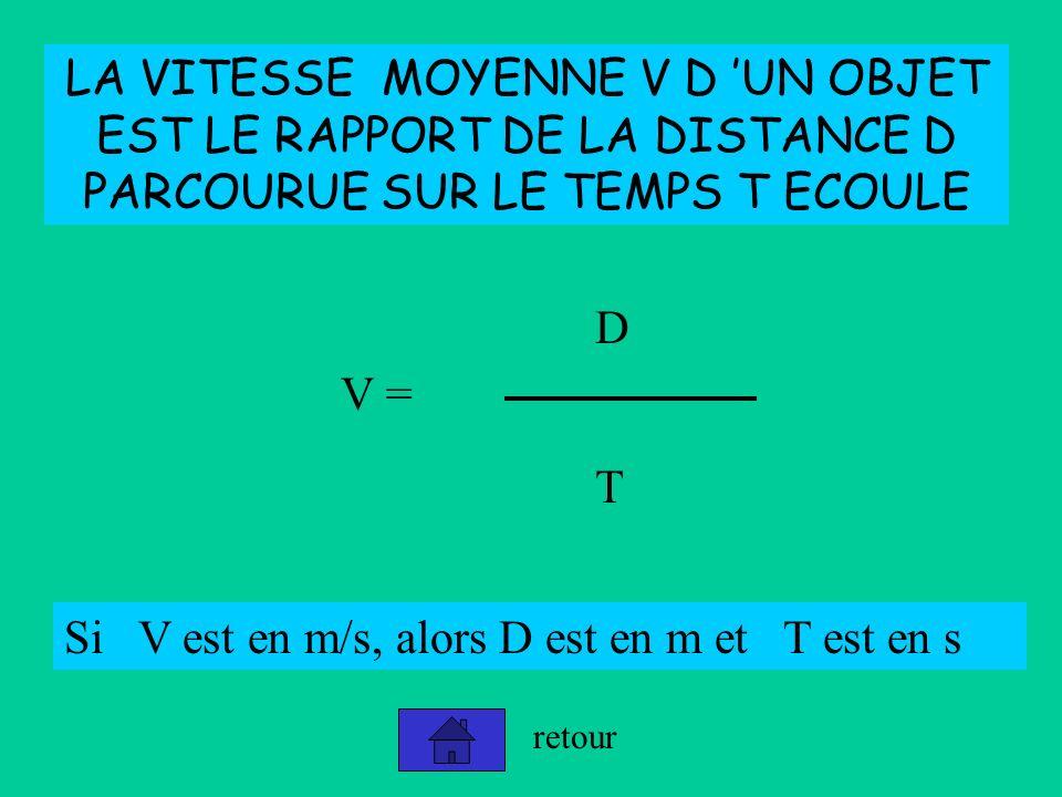 Si V est en m/s, alors D est en m et T est en s